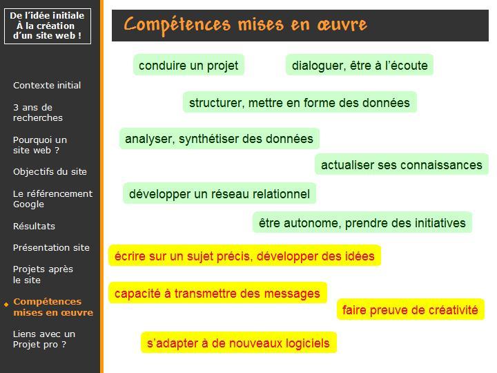 Compétences mises en oeuvre pour réaliser un site web